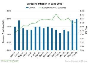 uploads///Eurozone Inflation in June