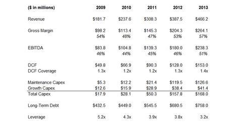 uploads/2014/03/2014.03.03-EXLP-Summary-Financials-v33.jpg