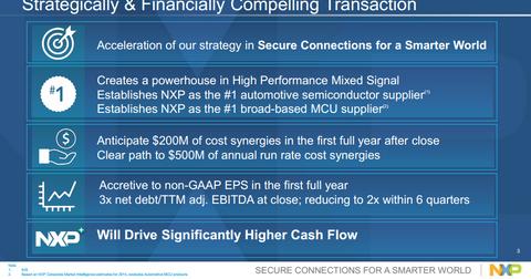 uploads/2015/03/FSL-NXP-strategy.png