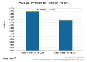 uploads/2017/04/KSU-Intermodal-3-1.png