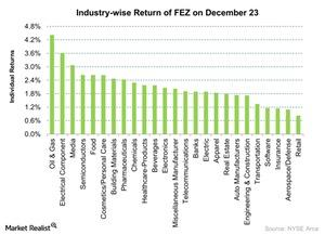 uploads/2015/12/Industry-wise-Return-of-FEZ-on-December-23-2015-12-241.jpg
