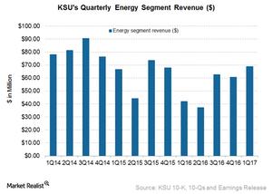 uploads/2017/04/KSU-Energy-1.png