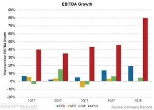 uploads/2018/05/ebitda-growth-1.jpg