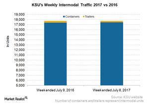 uploads/2017/07/KSU-Intermodal-3-1.png