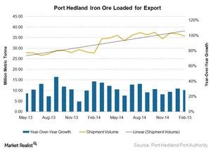 uploads///Hedland export