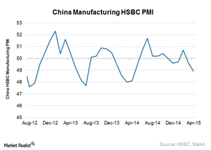 uploads///China PMI