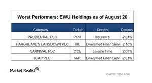 uploads///EWU performers