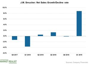 uploads/2018/09/SJM-Sales-1.png