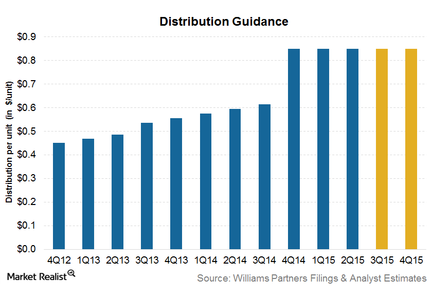 uploads///Distribution Guidance