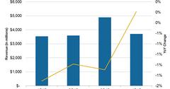 uploads///revenue