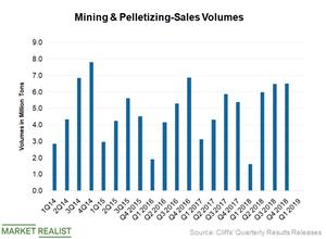 uploads/2019/04/Sales-volujmes-1.png