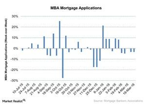 uploads///MBA Mortgage Applications