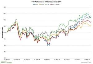 uploads/2018/09/Chart-002-ETFs-1.jpg