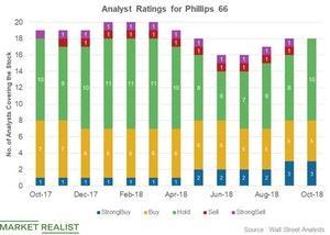 uploads/2018/10/Analyst-ratings-13-1.jpg