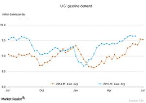 uploads/2016/06/US-gasoline-demand-3-1.png