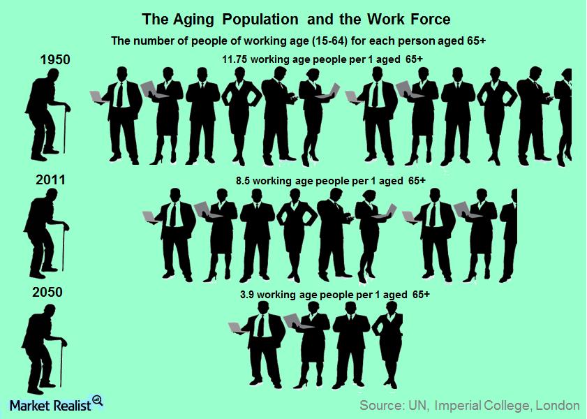 uploads///aging population