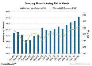 uploads/2017/04/Germany-Manufacturing-PMI-in-March-2017-04-11-1.jpg