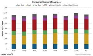 uploads/2018/01/Chart-004-Consumer-1.jpg