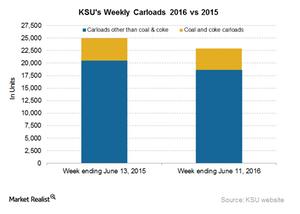 uploads/2016/06/KSU-Carloads-3-1.png