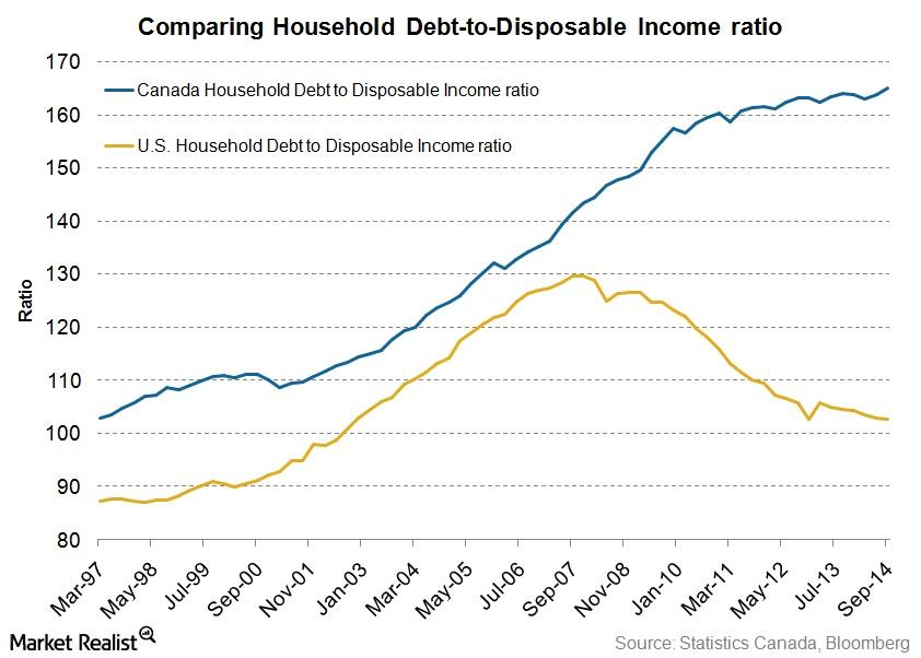 uploads///debt to income ratio