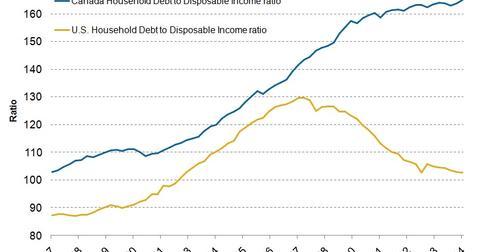 uploads/2015/02/debt-to-income-ratio3.jpg