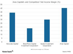 uploads/2017/11/net-income-margin-7-1.png