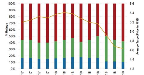 uploads/2018/10/KGC_Ratings.png