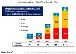 uploads///Image Activation Multi Year Growth Plan