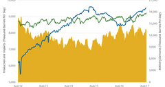 uploads///Refinery Demand
