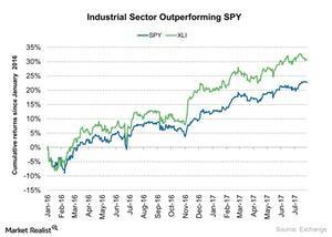 uploads/2017/08/Industrial-Sector-2-1.jpg