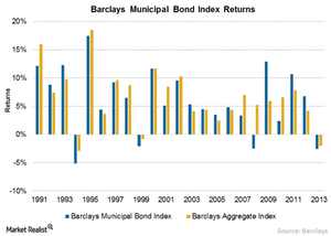 uploads/// Barclays Returns