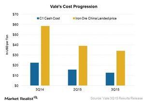 uploads/2015/10/Vale_Cash-Cost1.jpg