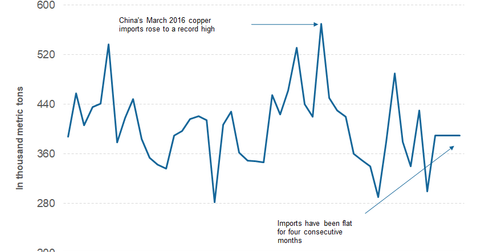 uploads/2017/09/part-4-copper-demand-1.png