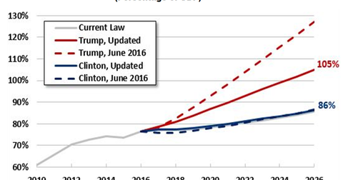 uploads/2016/11/part-3-trump-1.png