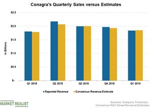 uploads/2018/09/CAG-Sales-1.png