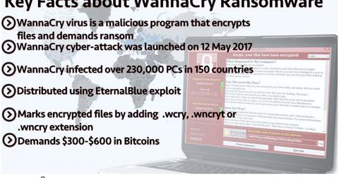 uploads/2017/05/wannacry-ransom-1.png