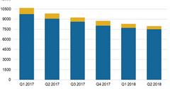 uploads///Chart  NPAs