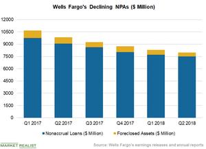 uploads/2018/09/Chart-9-NPAs-1.png