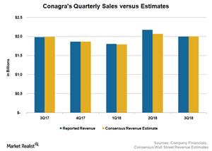 uploads/2018/03/CAG-Sales-2-1.png