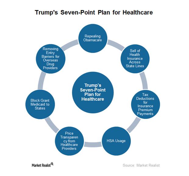 uploads///seven point health plan