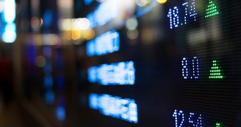 uploads/2020/03/Dow-Jones-futures-today.jpeg