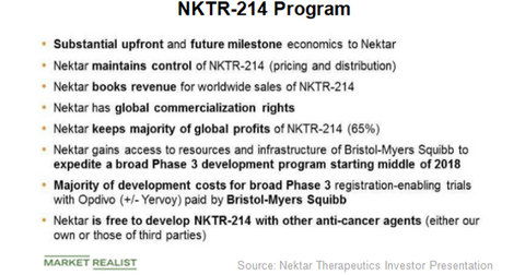 uploads/2018/08/NKTR-part4-1.png