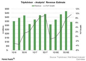 uploads/2017/11/Analyst-estimate-1.png
