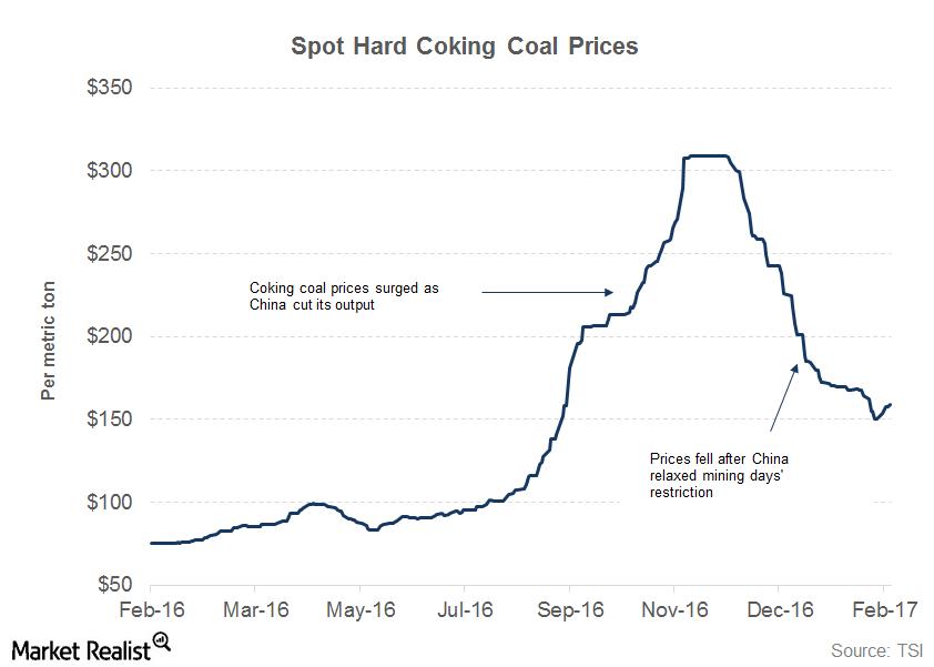 uploads///part  raw material coal