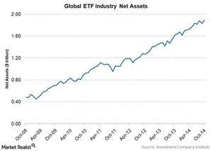 uploads/2014/12/ETF-net-assets-growth1.jpg