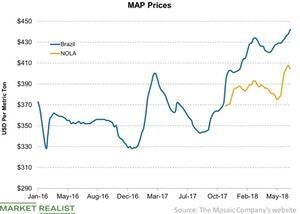 uploads/2018/07/MAP-Prices-2018-07-08-1.jpg