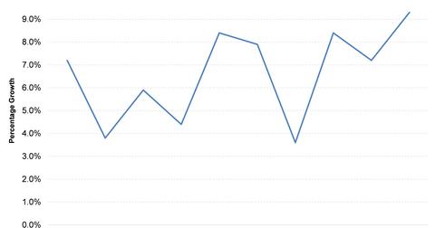 uploads/2015/12/chart12.png