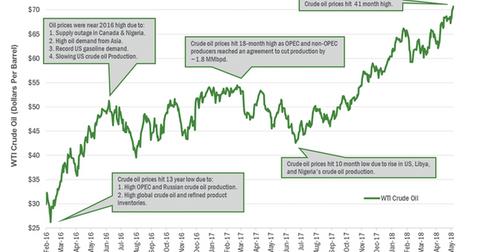uploads/2018/05/crude-oil-1.png