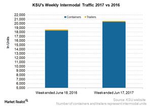 uploads/2017/06/KSU-Intermodal-2-1.png