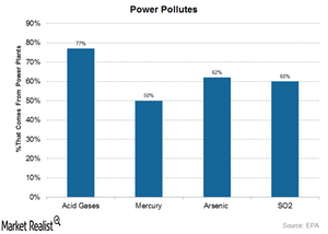 uploads///power pollutes